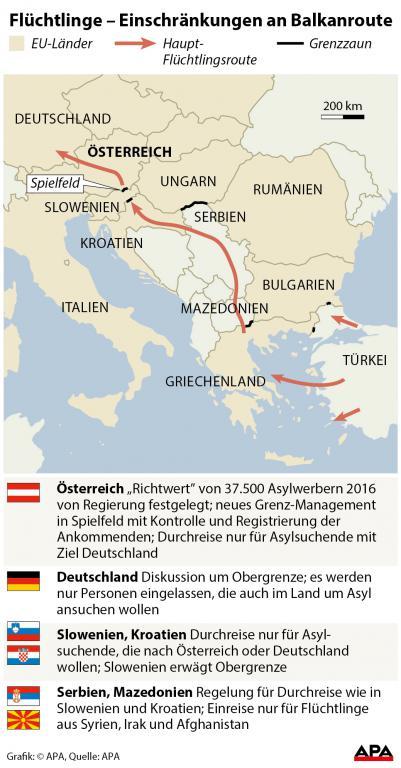 warum wollen flüchtlinge nach deutschland